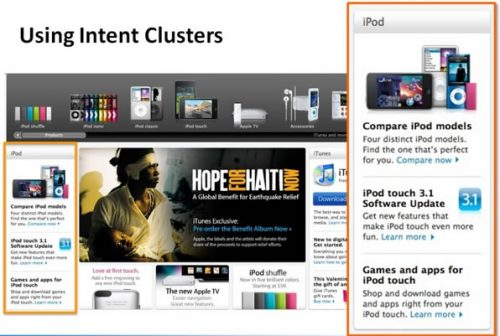 Intent Clusters on Apple's website