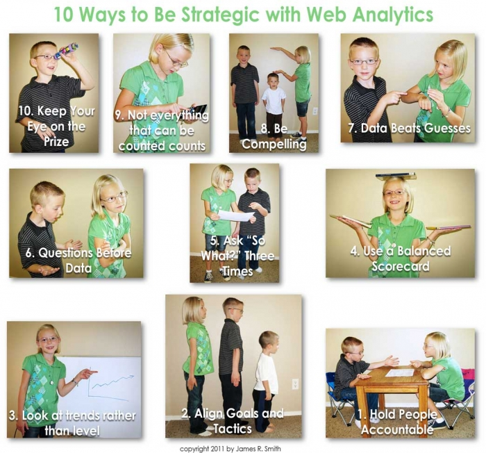 10 Ways to Be Strategic with Web Analytics RootsTech Feb 2011 by Jimmy Smith